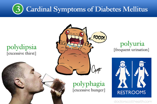 The 3 cardinal symptoms of diabetes mellitus