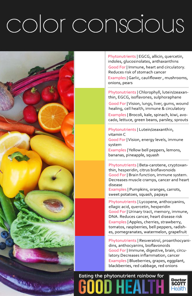 Color Conscious - The colors in fruits and vegetables contain powerful phytonutrients that help optimize our health. Eat as many colors as you can!